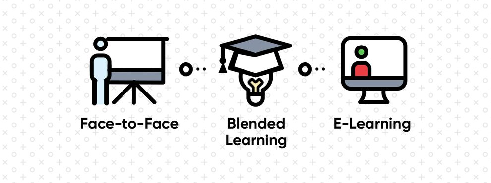 Blended Learning: What is it and how do I improve at it?